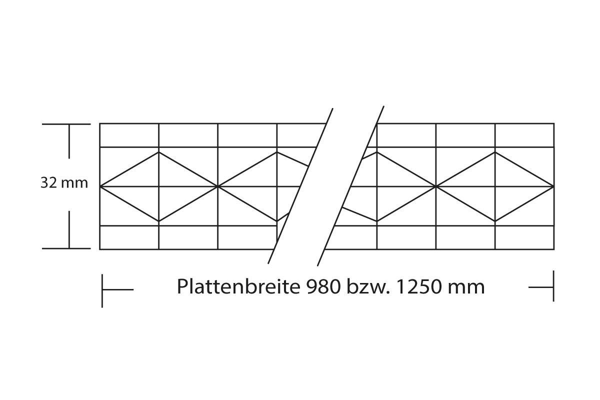 Stegplatte 32 mm Struktur Zeichnung Stegplatte-kaufen inkl. Plattenabmessung